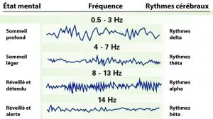 fybromyalgie-sommeil